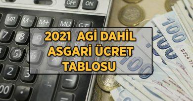 2021 AGİ Dahil  Asgari Ücret Ne Kadar?